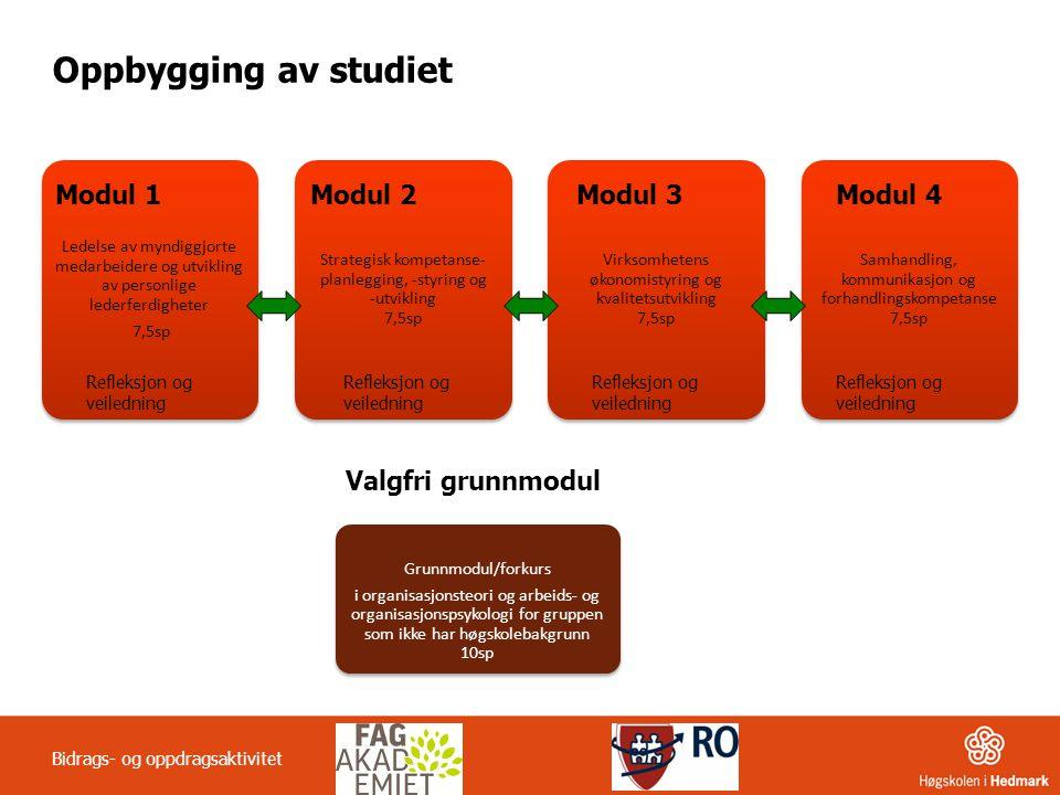 Oppbygging av studiet Modul 1 Modul 2 Modul 3 Modul 4