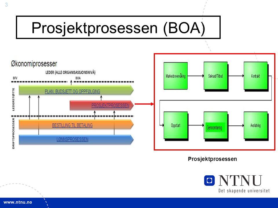 Prosjektprosessen (BOA)
