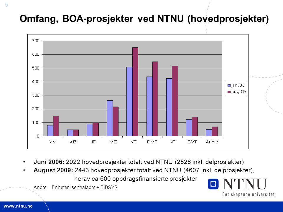 Omfang, BOA-prosjekter ved NTNU (hovedprosjekter)