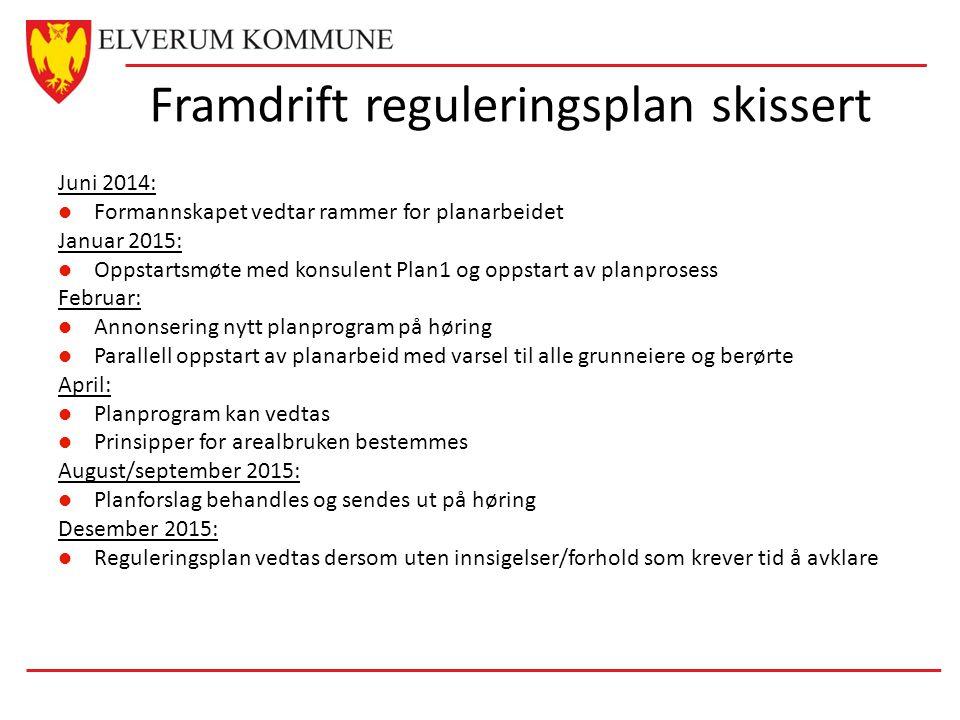 Framdrift reguleringsplan skissert