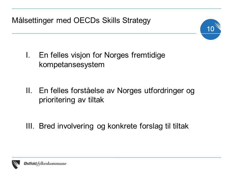 Målsettinger med OECDs Skills Strategy