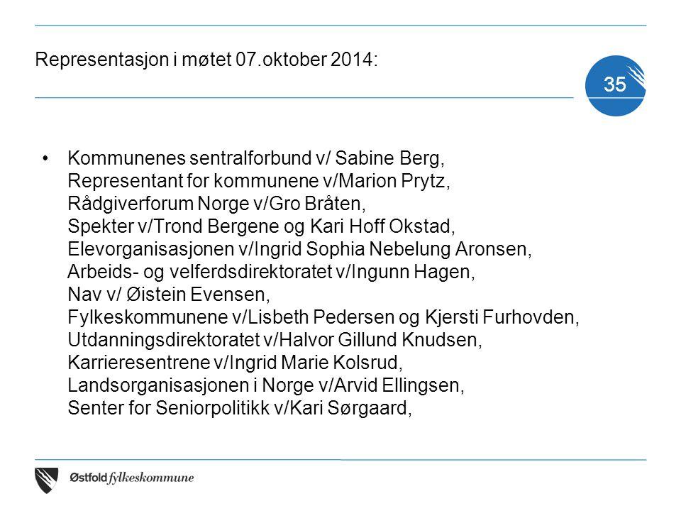 Representasjon i møtet 07.oktober 2014: