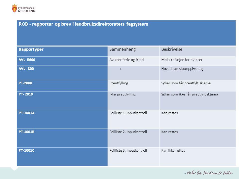 ROB - rapporter og brev i landbruksdirektoratets fagsystem