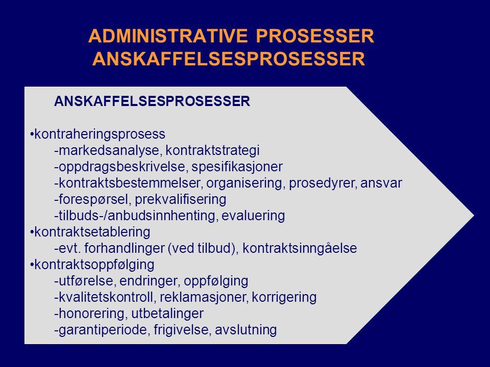ADMINISTRATIVE PROSESSER ANSKAFFELSESPROSESSER