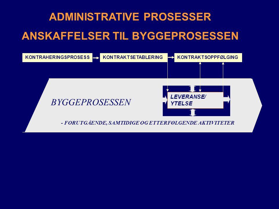 ADMINISTRATIVE PROSESSER ANSKAFFELSER TIL BYGGEPROSESSEN