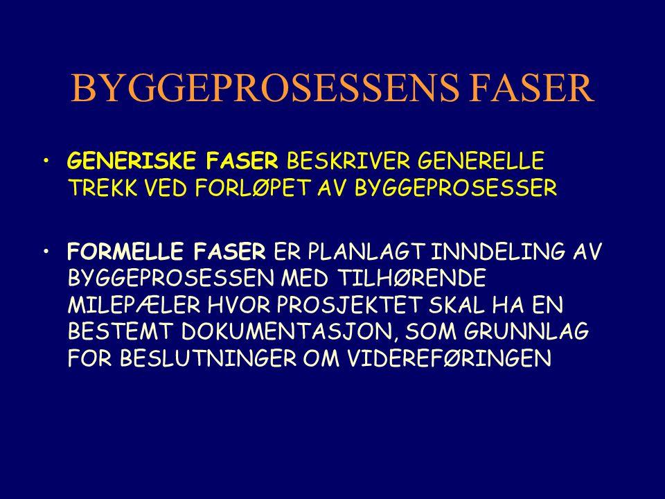 BYGGEPROSESSENS FASER
