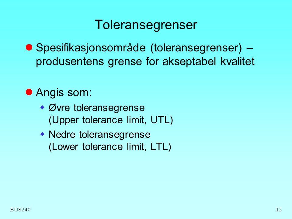 Toleransegrenser Spesifikasjonsområde (toleransegrenser) – produsentens grense for akseptabel kvalitet.