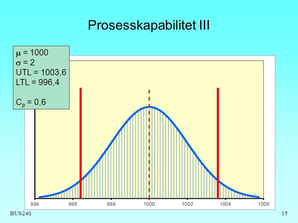 Prosesskapabilitet III