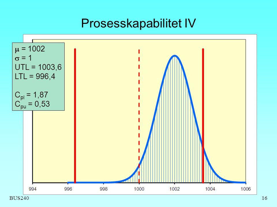 Prosesskapabilitet IV