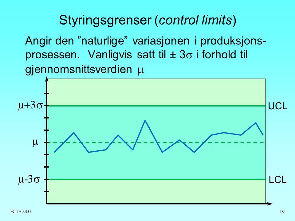 Styringsgrenser (control limits)