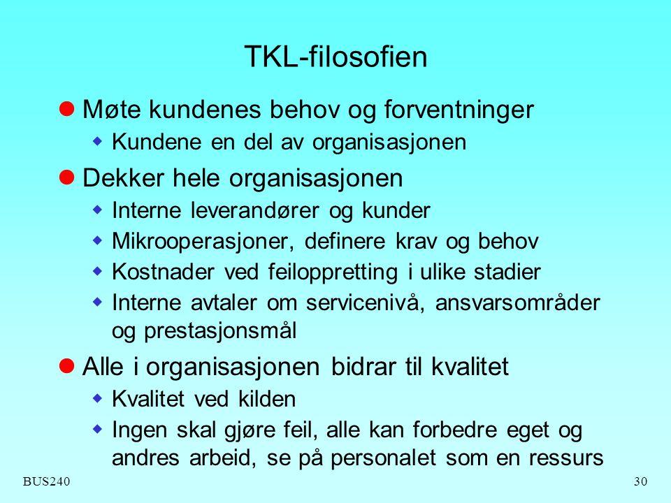 TKL-filosofien Møte kundenes behov og forventninger