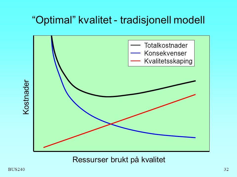 Optimal kvalitet - tradisjonell modell