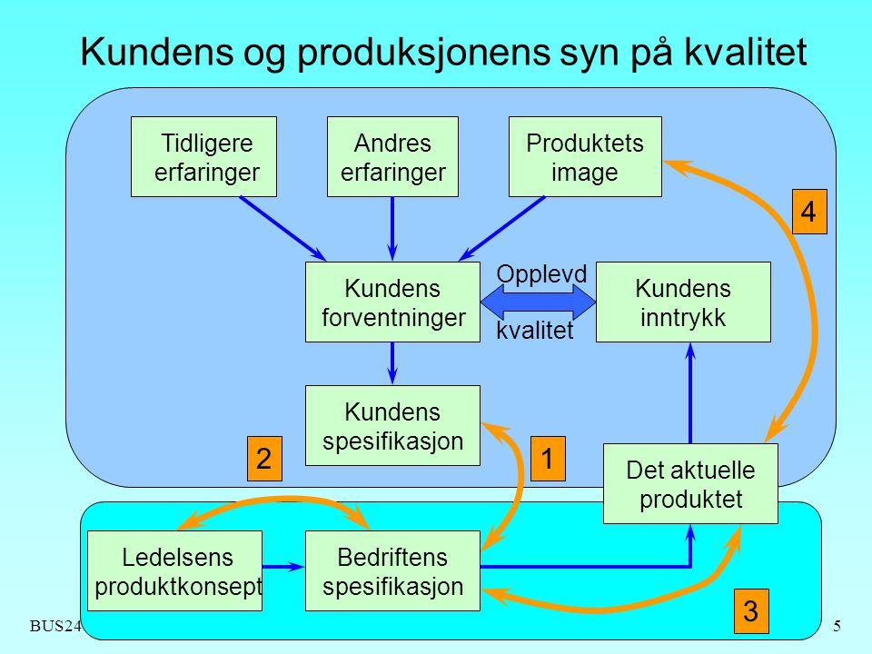 Kundens og produksjonens syn på kvalitet