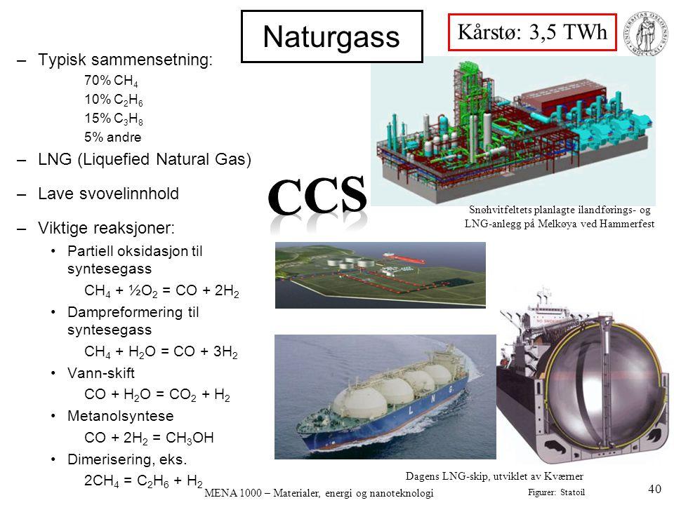 CCS Naturgass Kårstø: 3,5 TWh Typisk sammensetning: