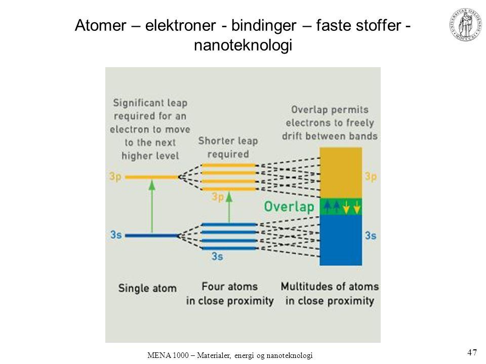 Atomer – elektroner - bindinger – faste stoffer - nanoteknologi