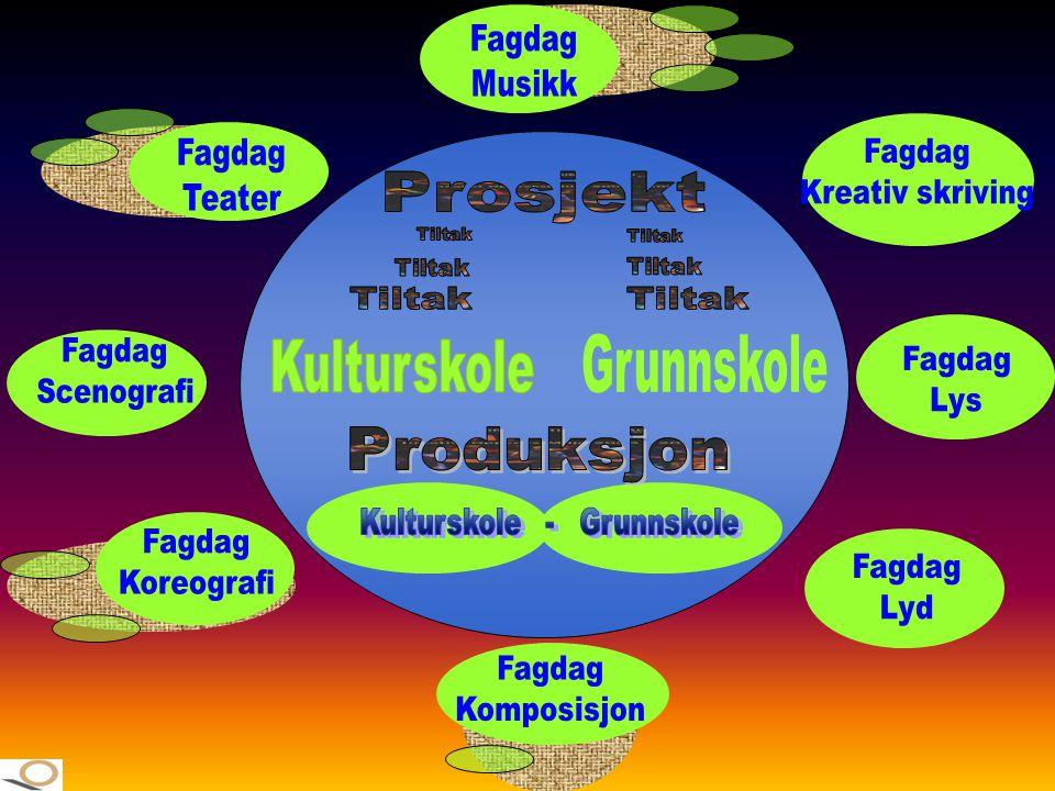 Kulturskole - Grunnskole