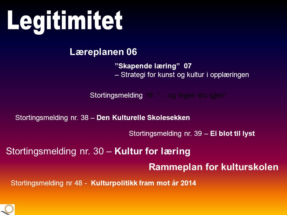 Legitimitet Læreplanen 06 Stortingsmelding nr. 30 – Kultur for læring
