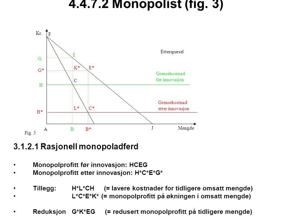 4.4.7.2 Monopolist (fig. 3) 3.1.2.1 Rasjonell monopoladferd
