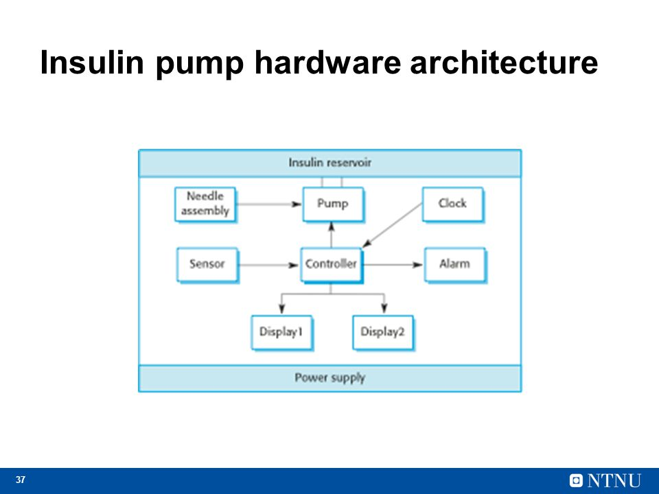 Insulin pump hardware architecture