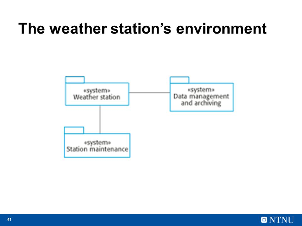 The weather station's environment