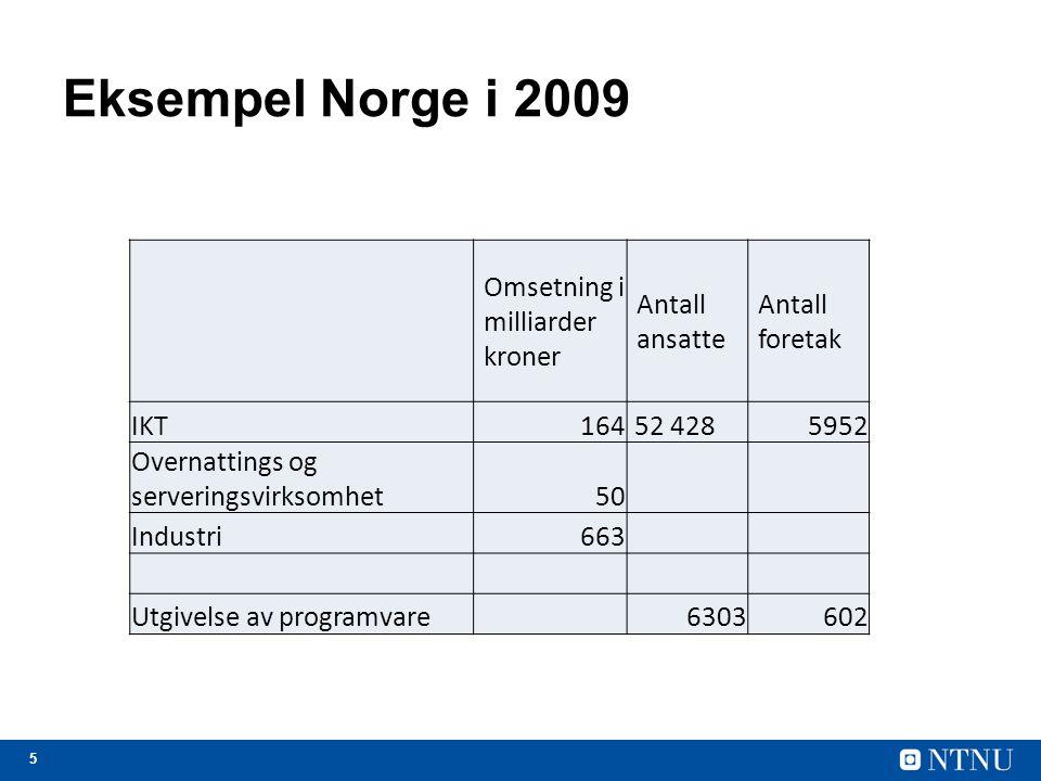 Eksempel Norge i 2009 Omsetning i milliarder kroner Antall ansatte