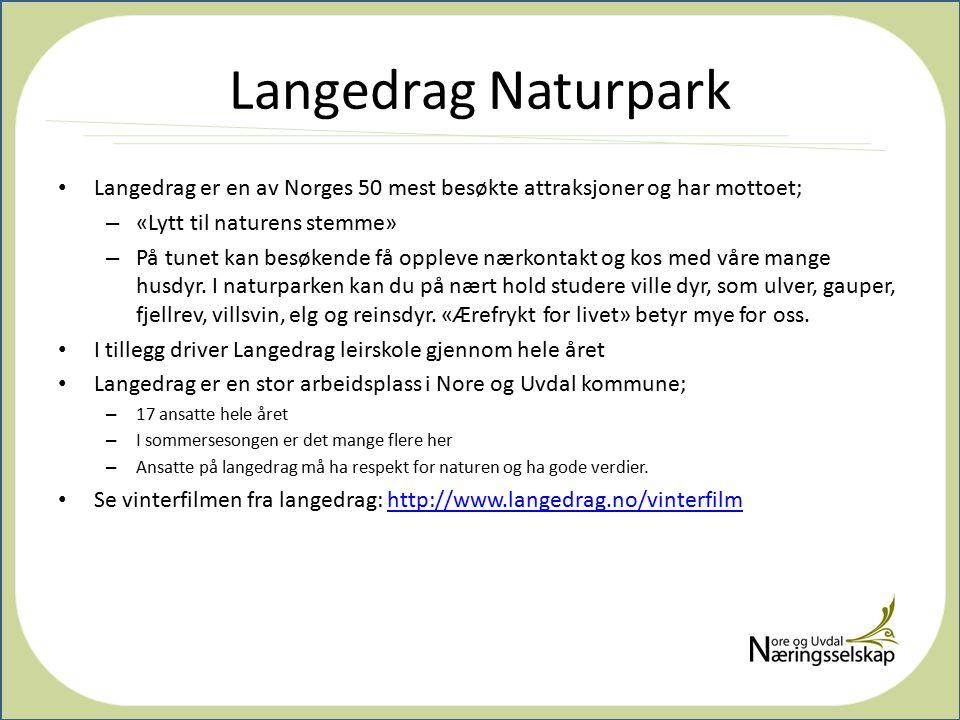 Langedrag Naturpark Langedrag er en av Norges 50 mest besøkte attraksjoner og har mottoet; «Lytt til naturens stemme»