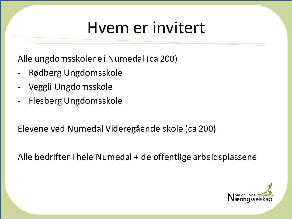 Hvem er invitert Alle ungdomsskolene i Numedal (ca 200)