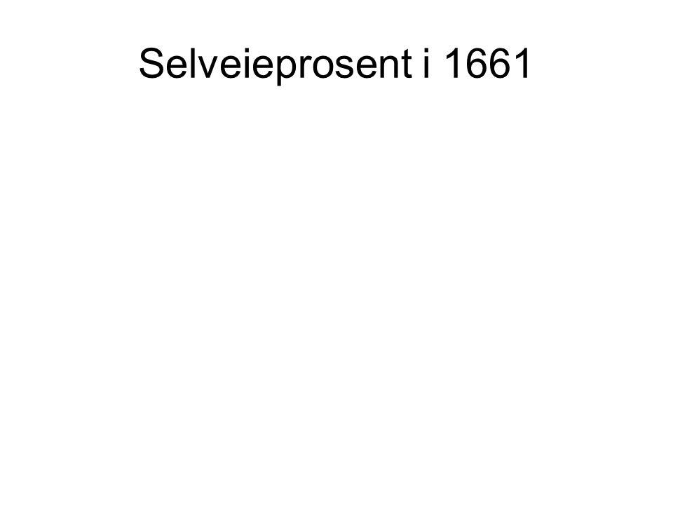 Selveieprosent i 1661