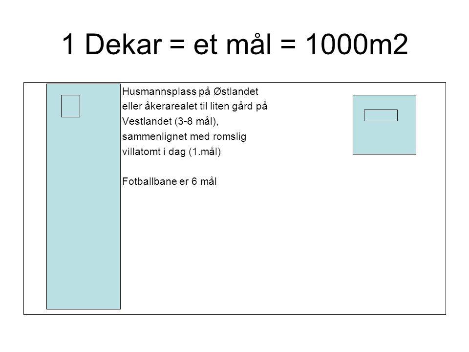 1 Dekar = et mål = 1000m2 Husmannsplass på Østlandet