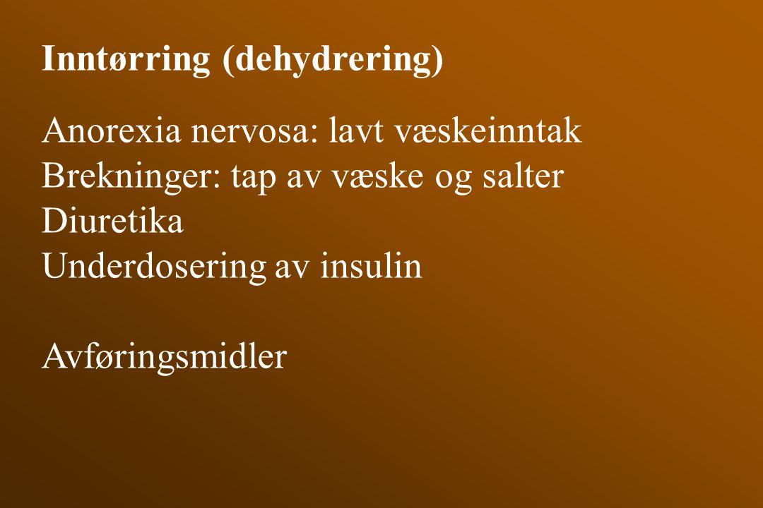Inntørring (dehydrering)