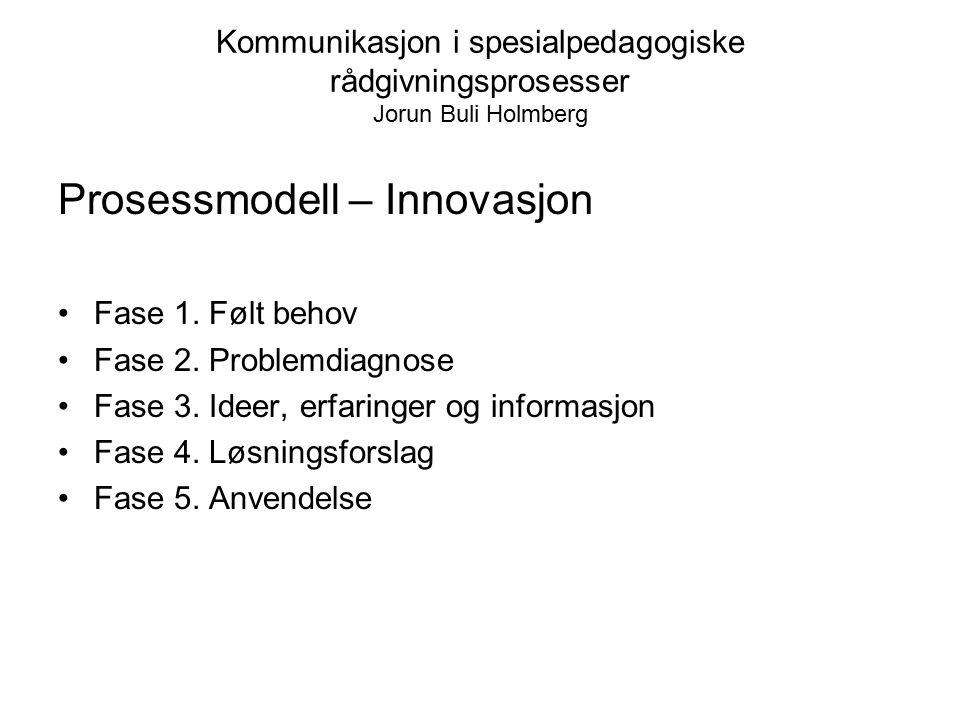 Prosessmodell – Innovasjon