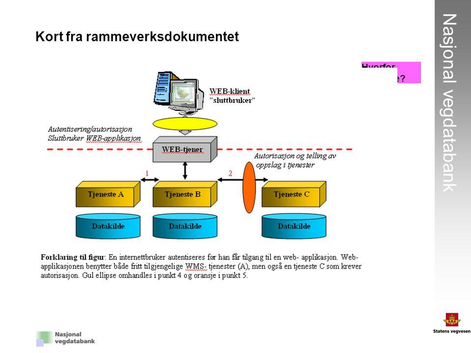 Kort fra rammeverksdokumentet
