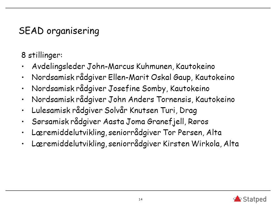 SEAD organisering 8 stillinger: