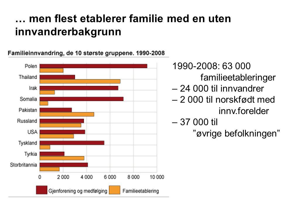 … men flest etablerer familie med en uten innvandrerbakgrunn