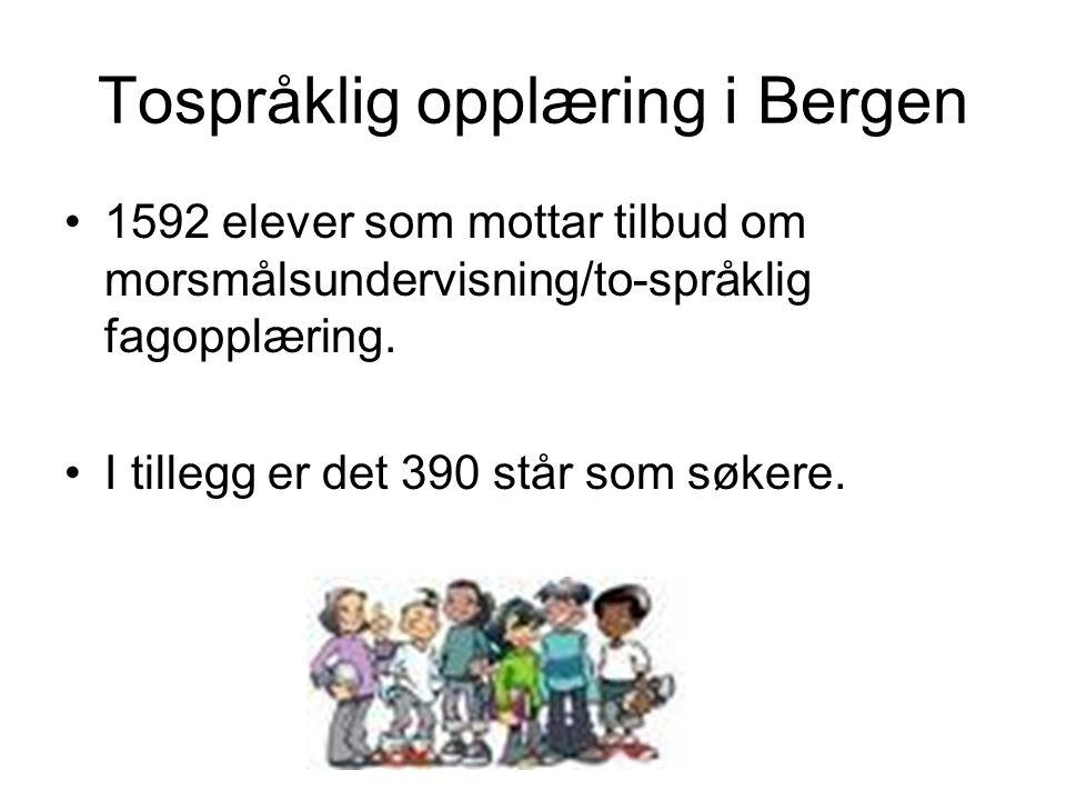 Tospråklig opplæring i Bergen