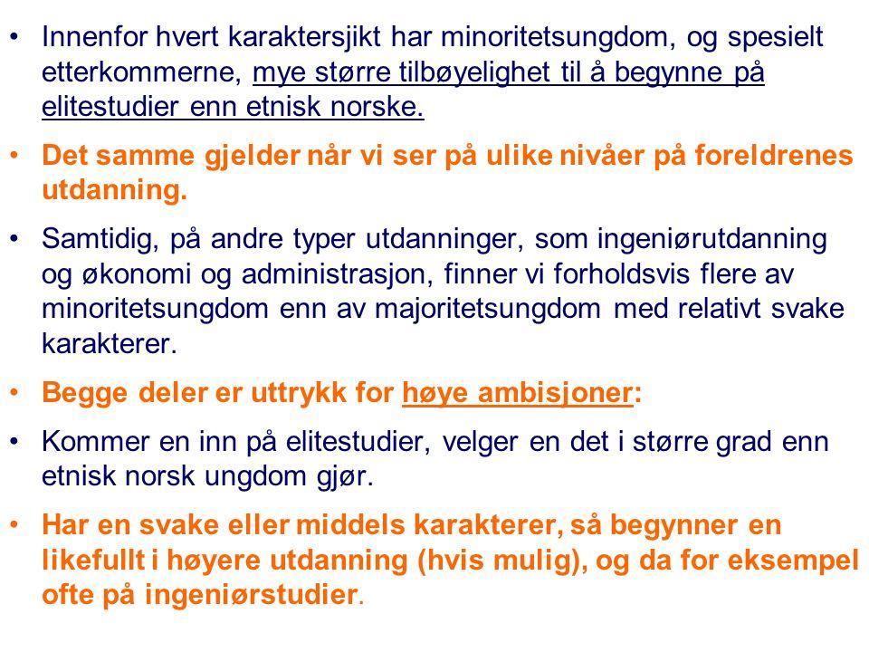 Innenfor hvert karaktersjikt har minoritetsungdom, og spesielt etterkommerne, mye større tilbøyelighet til å begynne på elitestudier enn etnisk norske.