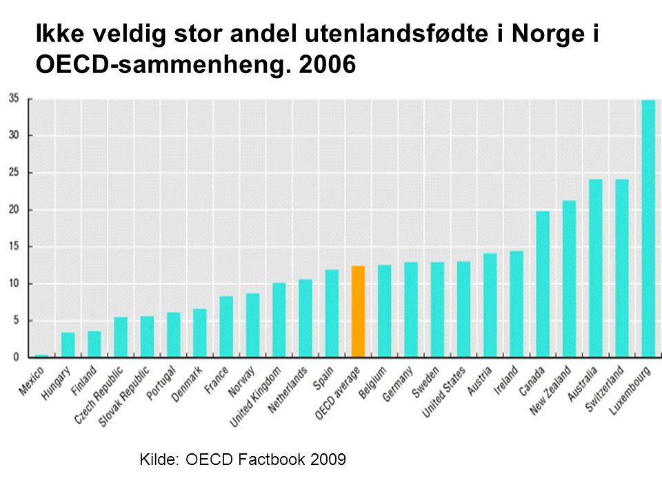 Ikke veldig stor andel utenlandsfødte i Norge i OECD-sammenheng. 2006