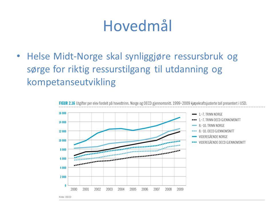 Hovedmål Helse Midt-Norge skal synliggjøre ressursbruk og sørge for riktig ressurstilgang til utdanning og kompetanseutvikling.