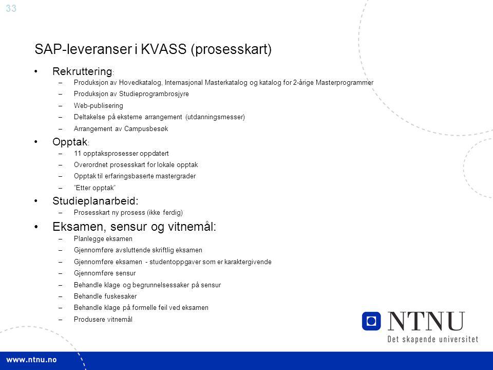 SAP-leveranser i KVASS (prosesskart)