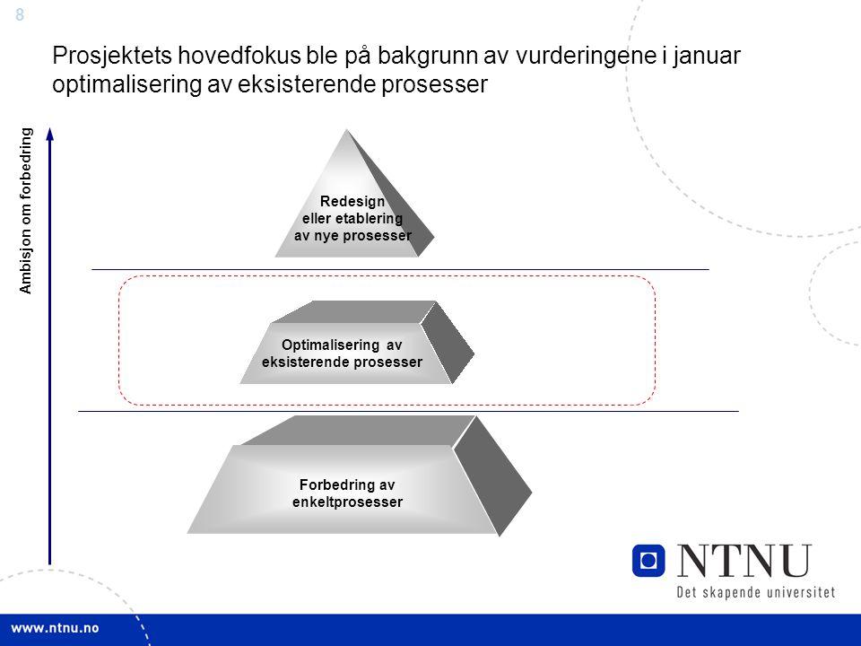 Prosjektets hovedfokus ble på bakgrunn av vurderingene i januar optimalisering av eksisterende prosesser