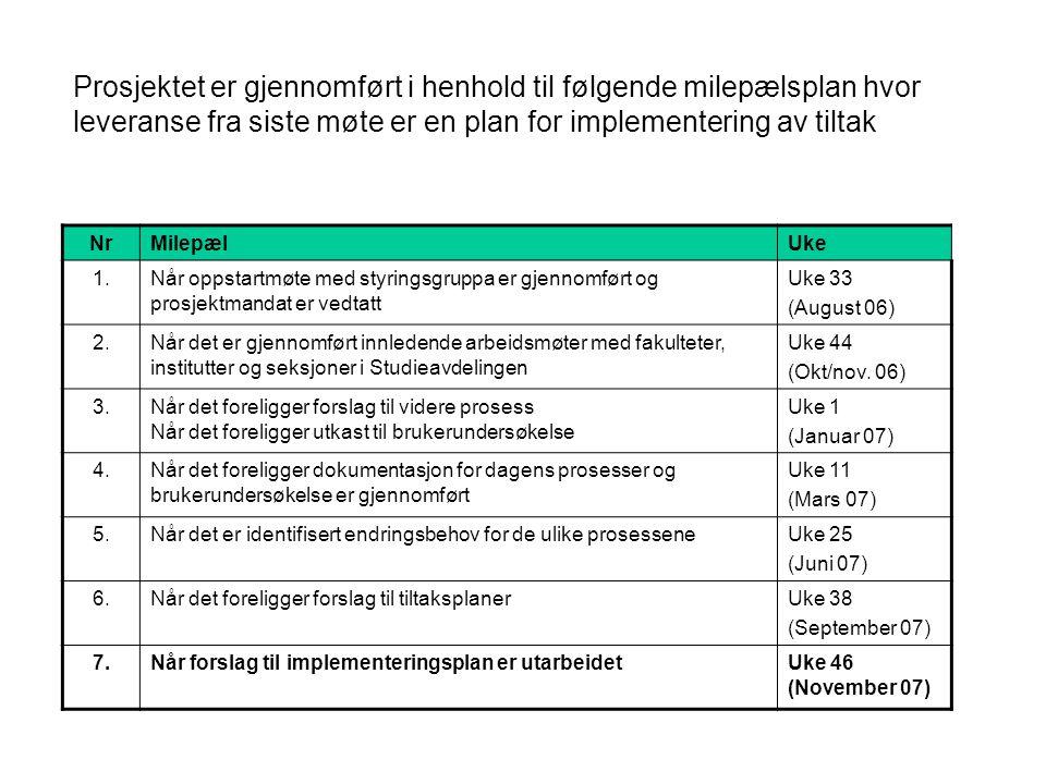 Prosjektet er gjennomført i henhold til følgende milepælsplan hvor leveranse fra siste møte er en plan for implementering av tiltak