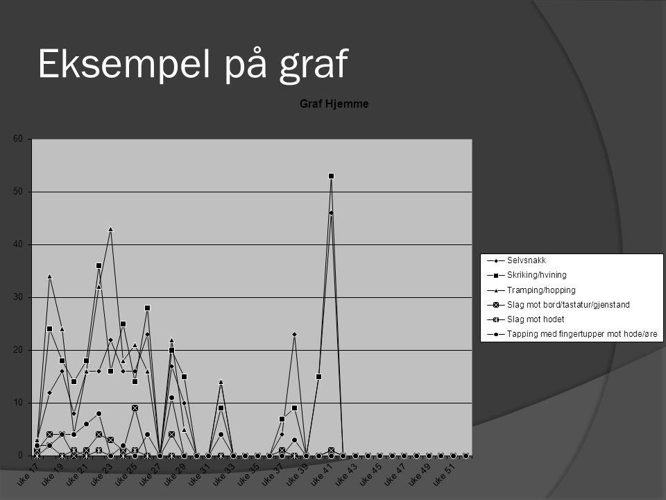 Eksempel på graf