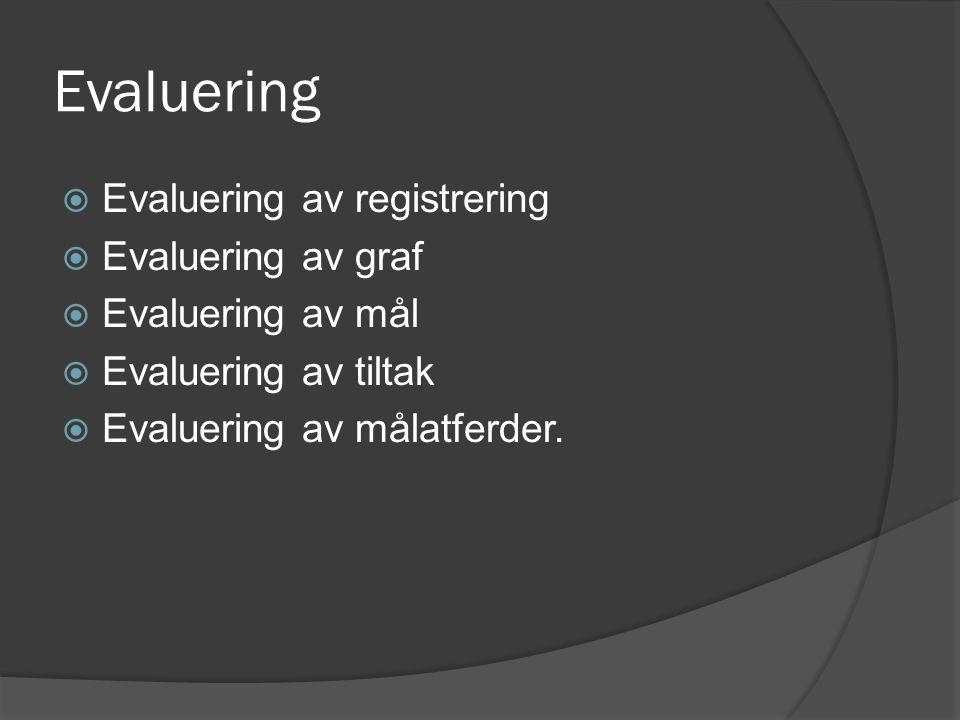 Evaluering Evaluering av registrering Evaluering av graf