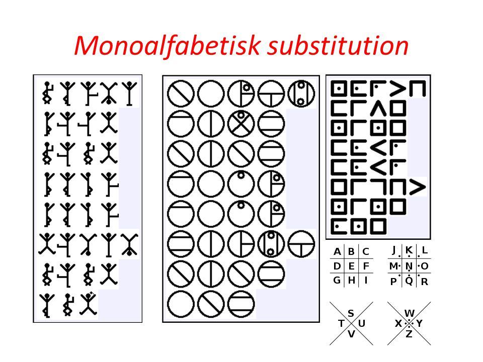 Monoalfabetisk substitution