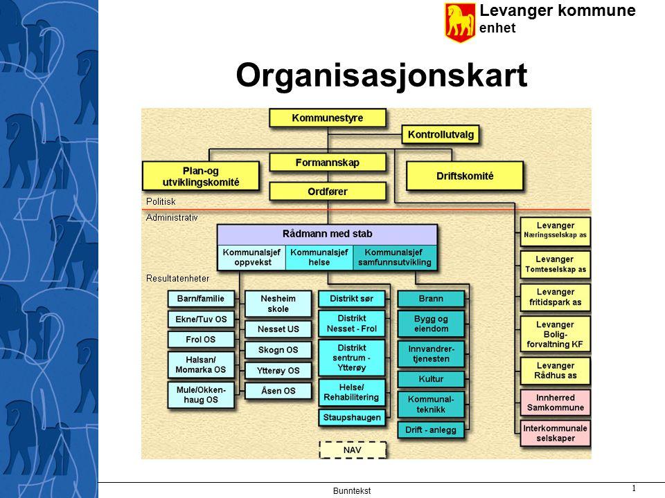 Organisasjonskart Bunntekst