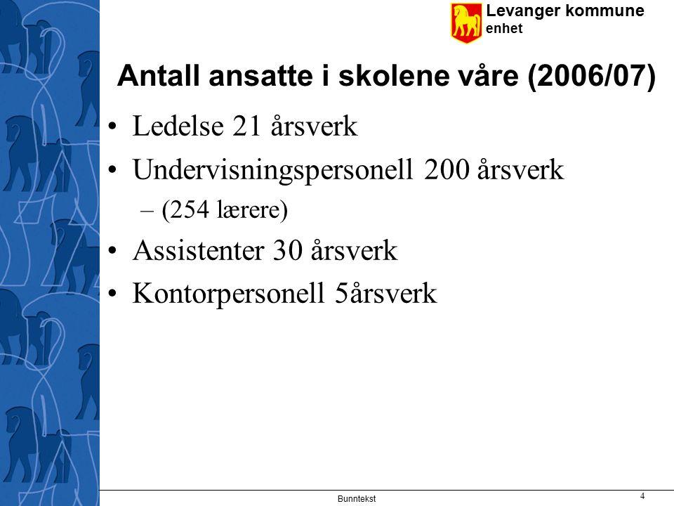 Antall ansatte i skolene våre (2006/07)