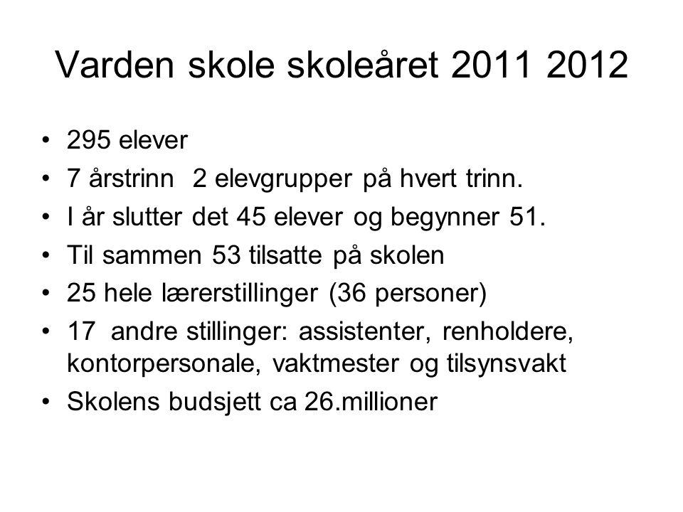 Varden skole skoleåret 2011 2012
