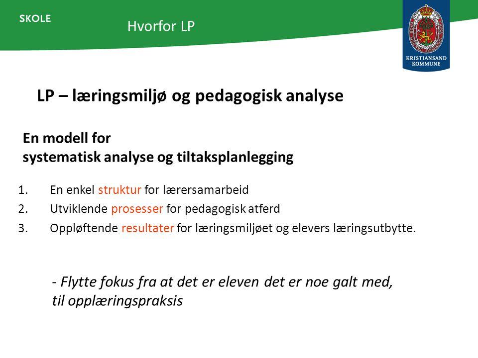 LP – læringsmiljø og pedagogisk analyse