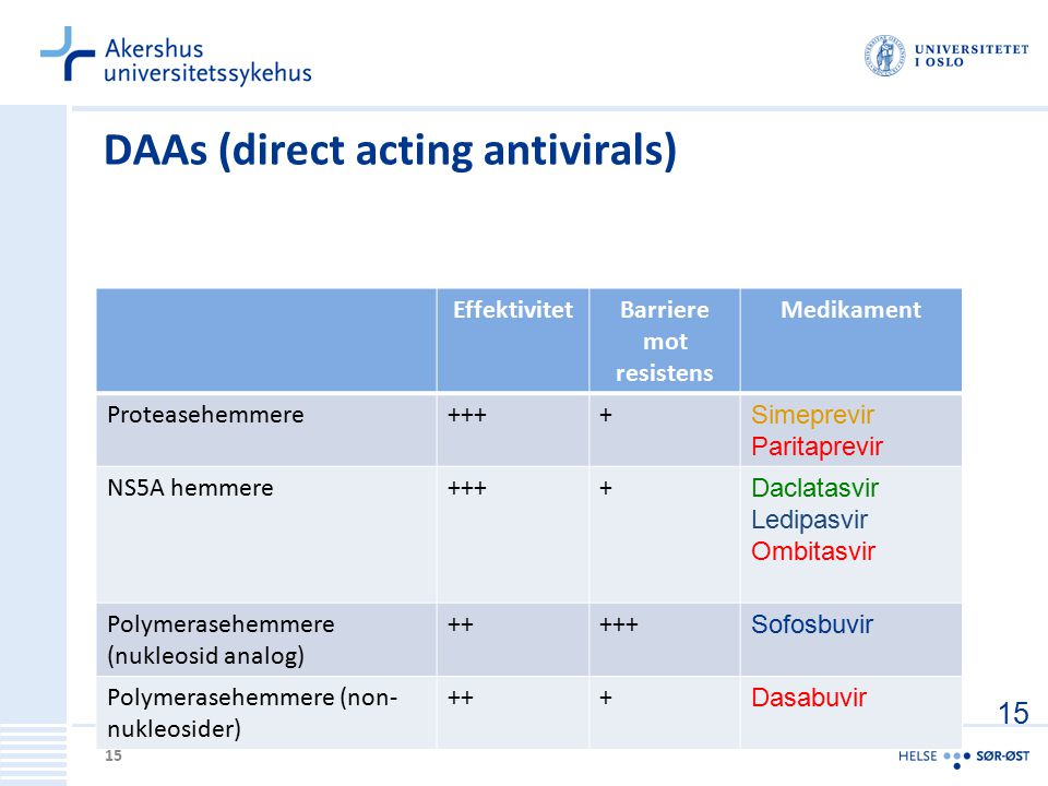 DAAs (direct acting antivirals)
