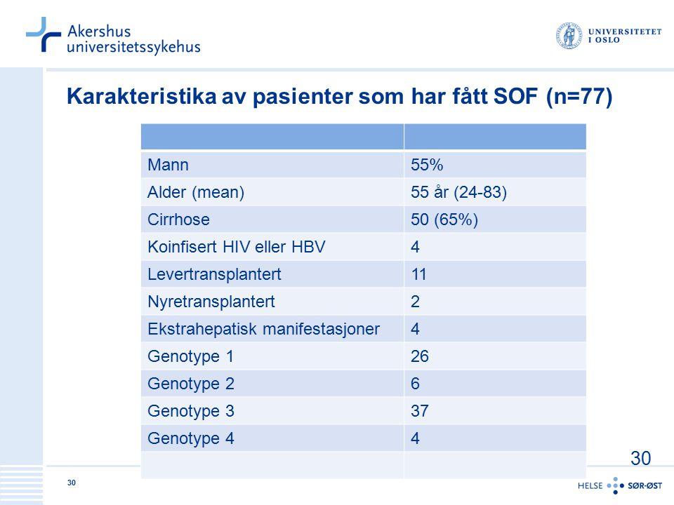 Karakteristika av pasienter som har fått SOF (n=77)